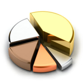 metal_pie_chart_research
